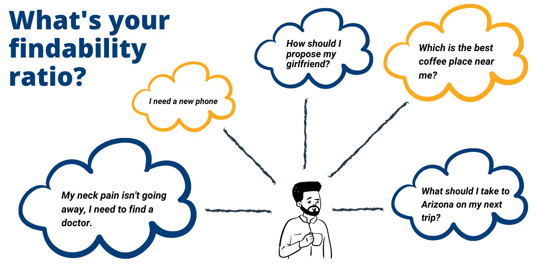 A Comprehensive Guide to SEO Marketing