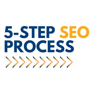 Best SEO Company - SEO Marketing Agency in USA - Digital Maxima